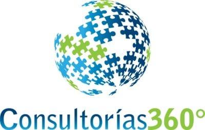 Innovación Empresarial: 360° de Perspectivas, Pensamientos, Retos y Grandes Oportunidades (Video)