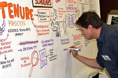 Innovación y Creatividad en las Organizaciones