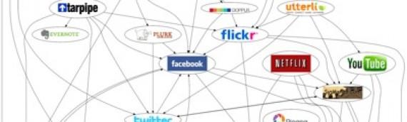 Creando Estrategias en Medios Sociales I – Introducción