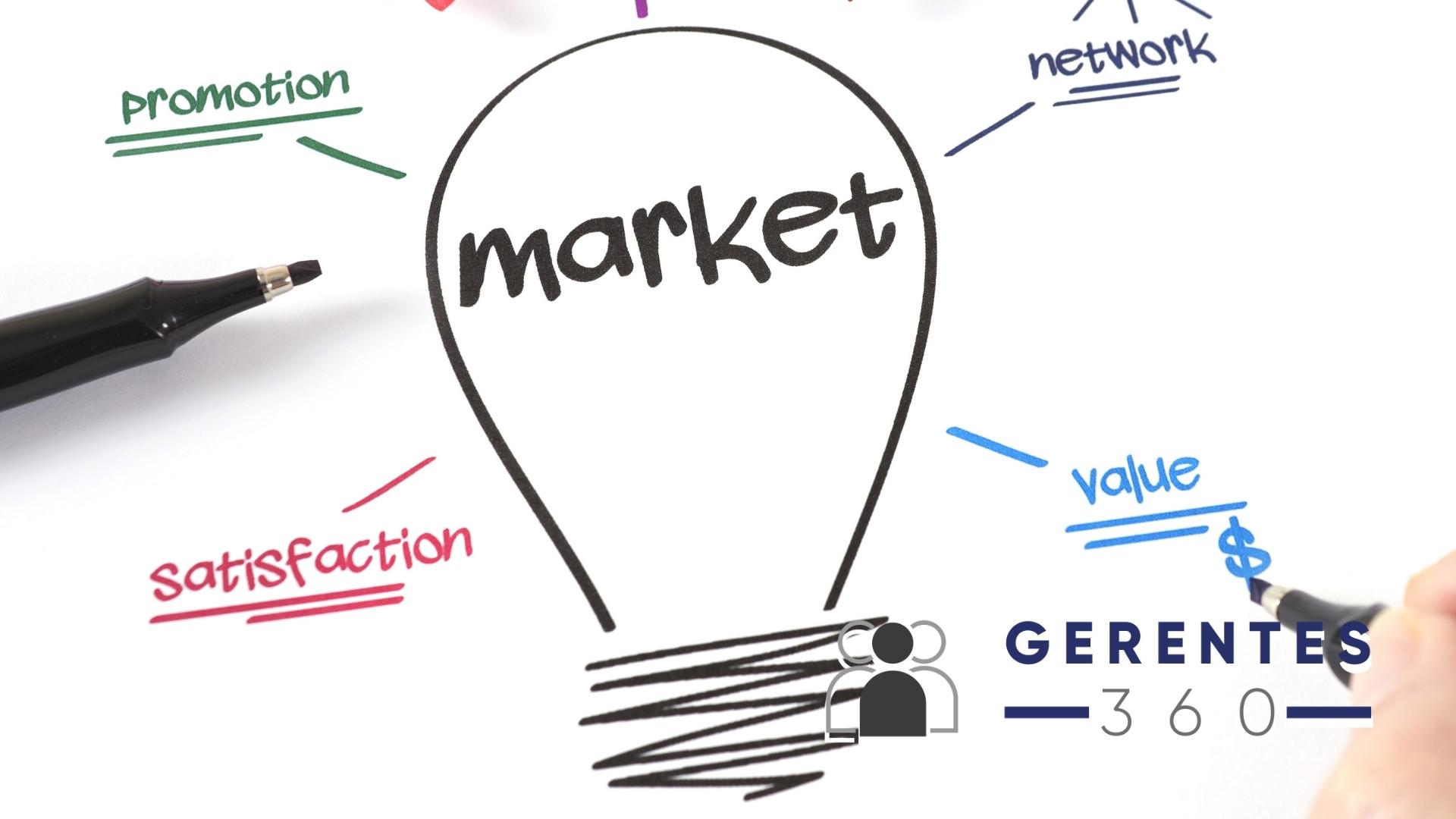 Marketing integrado, más allá del marketing digital y Facebook vuelve a meterse en problemas